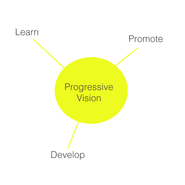 Learn, develop and promote the Progressive Vision